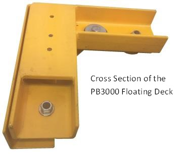 Corss Section PB3000